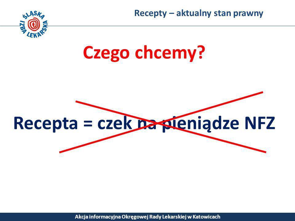 Recepty – aktualny stan prawny Akcja informacyjna Okręgowej Rady Lekarskiej w Katowicach Czego chcemy? Recepta = czek na pieniądze NFZ