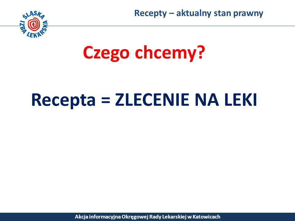 Recepty – aktualny stan prawny Akcja informacyjna Okręgowej Rady Lekarskiej w Katowicach Czego chcemy? Recepta = ZLECENIE NA LEKI