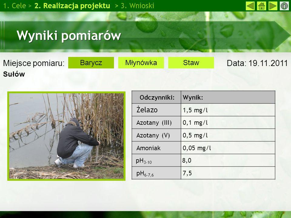 Wyniki pomiarów 1. Cele > 2. Realizacja projektu > 3. Wnioski Miejsce pomiaru: Data: 19.11.2011 Odczynniki:Wynik: Żelazo 1,5 mg/l Azotany (III)0,1 mg/