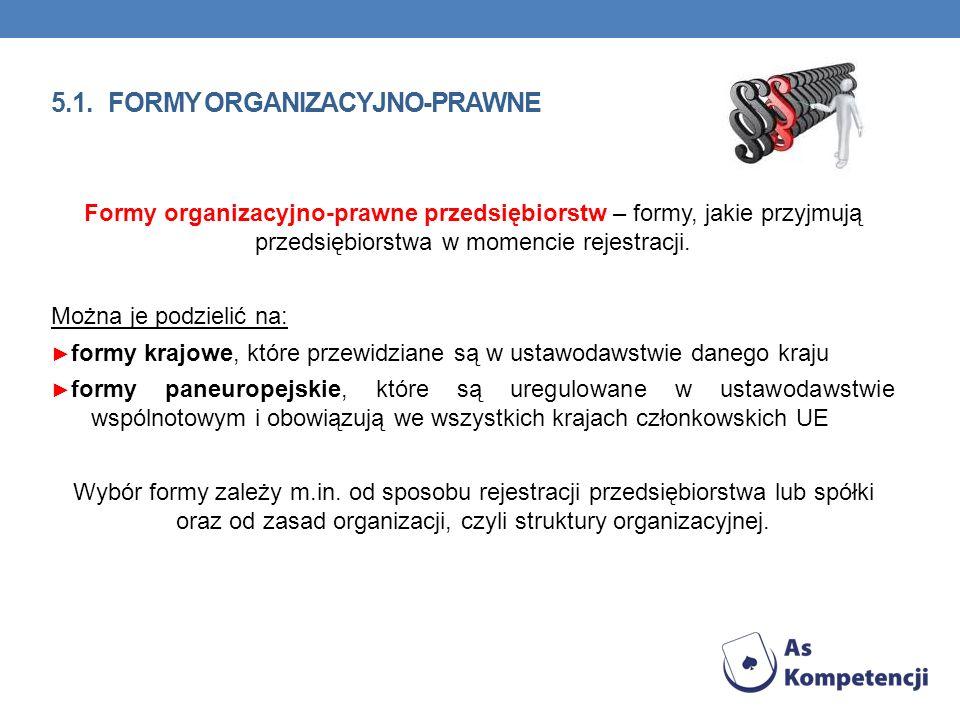 5.1. FORMY ORGANIZACYJNO-PRAWNE Formy organizacyjno-prawne przedsiębiorstw – formy, jakie przyjmują przedsiębiorstwa w momencie rejestracji. Można je