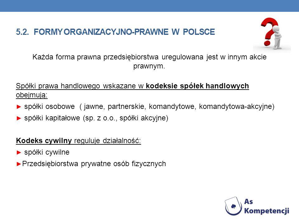 5.2. FORMY ORGANIZACYJNO-PRAWNE W POLSCE Każda forma prawna przedsiębiorstwa uregulowana jest w innym akcie prawnym. Spółki prawa handlowego wskazane