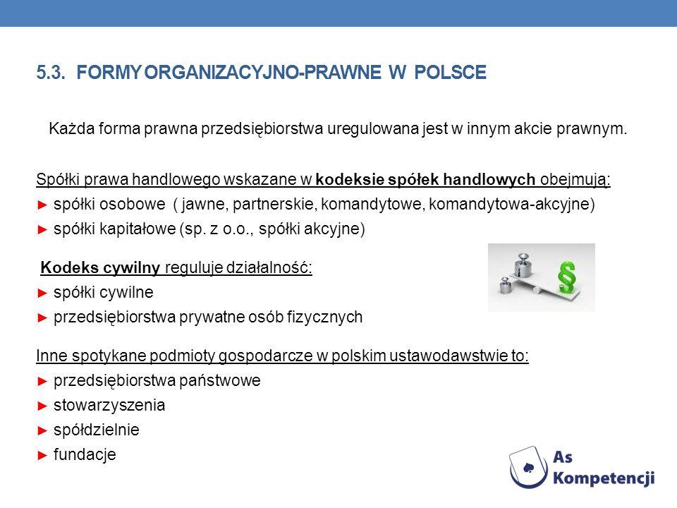 5.3. FORMY ORGANIZACYJNO-PRAWNE W POLSCE Każda forma prawna przedsiębiorstwa uregulowana jest w innym akcie prawnym. Spółki prawa handlowego wskazane