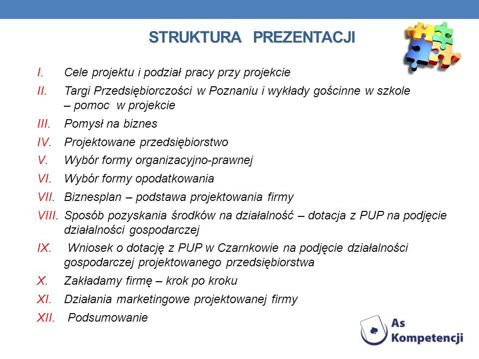 STRUKTURA PREZENTACJI I.Cele projektu i podział pracy przy projekcie II.Targi Przedsiębiorczości w Poznaniu i wykłady gościnne w szkole – pomoc w proj