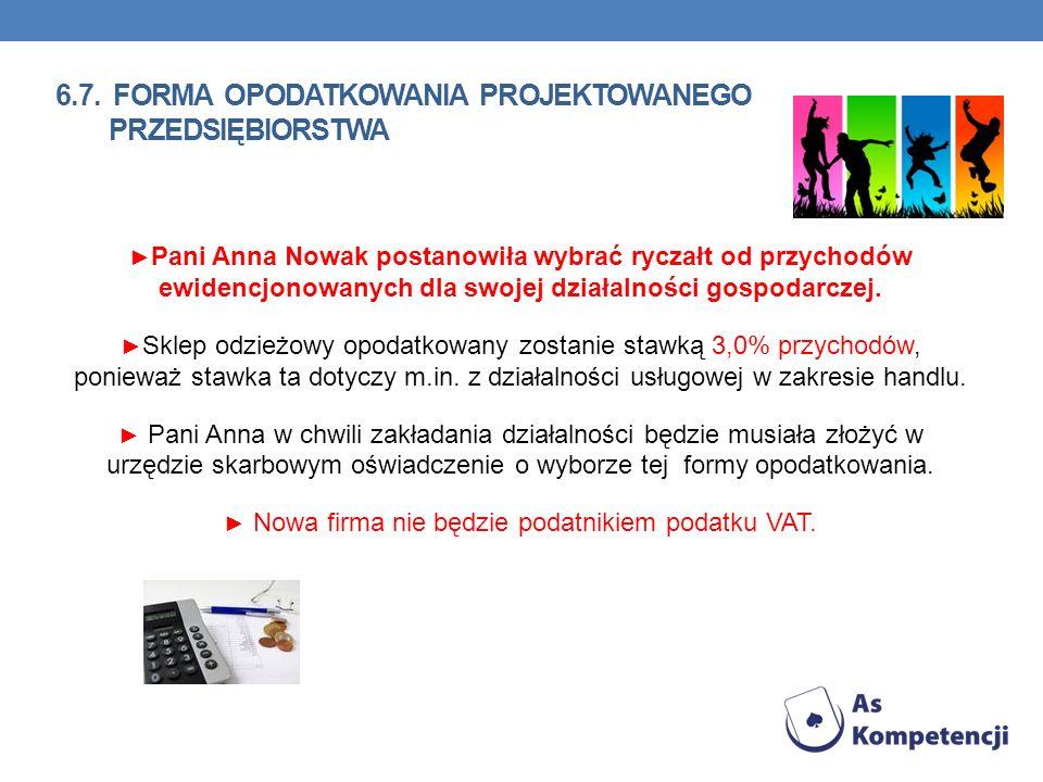 Pani Anna Nowak postanowiła wybrać ryczałt od przychodów ewidencjonowanych dla swojej działalności gospodarczej. Sklep odzieżowy opodatkowany zostanie