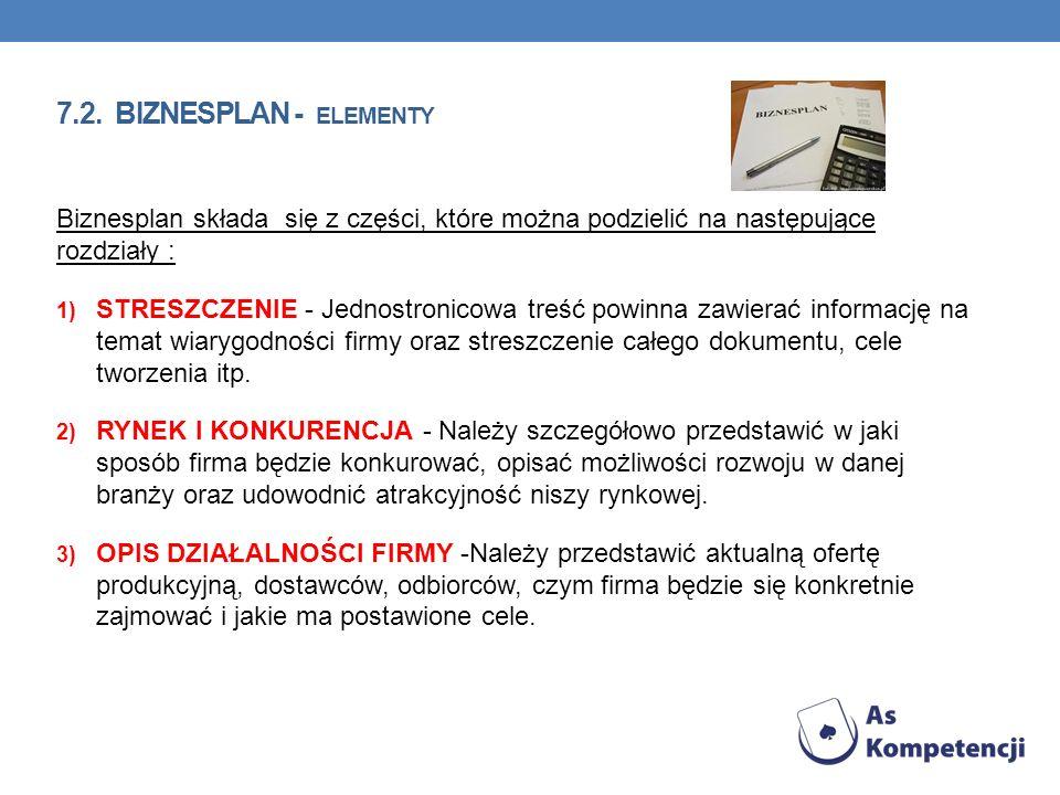 7.2. BIZNESPLAN - ELEMENTY Biznesplan składa się z części, które można podzielić na następujące rozdziały : 1) STRESZCZENIE - Jednostronicowa treść po