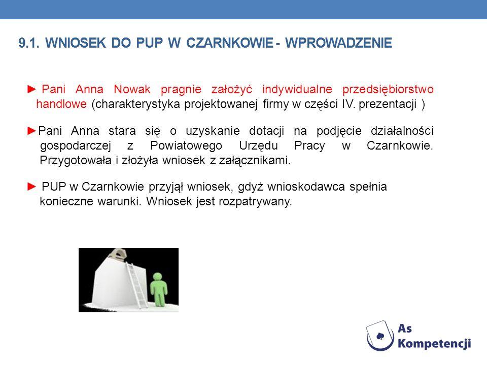 9.1. WNIOSEK DO PUP W CZARNKOWIE - WPROWADZENIE Pani Anna Nowak pragnie założyć indywidualne przedsiębiorstwo handlowe (charakterystyka projektowanej