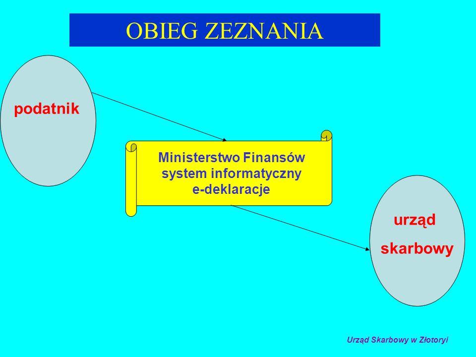 OBIEG ZEZNANIA urząd skarbowy podatnik Ministerstwo Finansów system informatyczny e-deklaracje