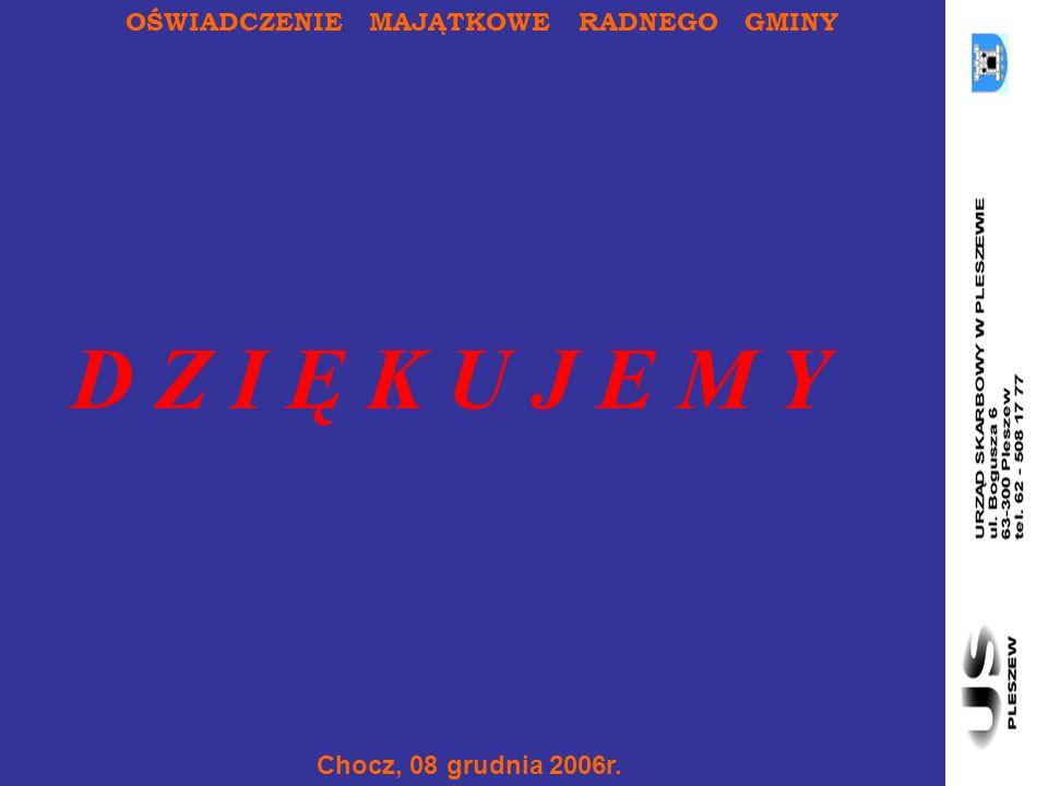 Chocz, 08 grudnia 2006r. D Z I Ę K U J E M Y