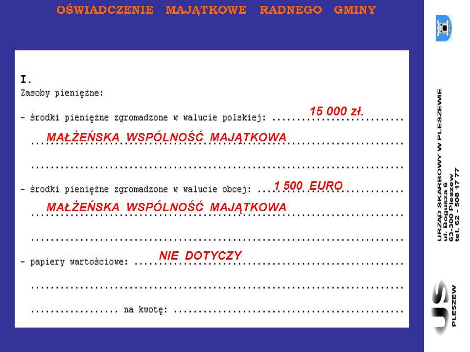 OŚWIADCZENIE MAJĄTKOWE RADNEGO GMINY 15 000 zł.