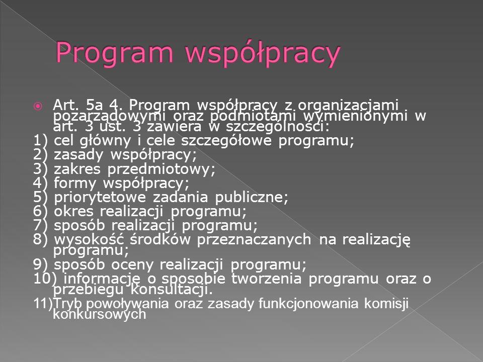 Art. 5a 4. Program współpracy z organizacjami pozarządowymi oraz podmiotami wymienionymi w art.