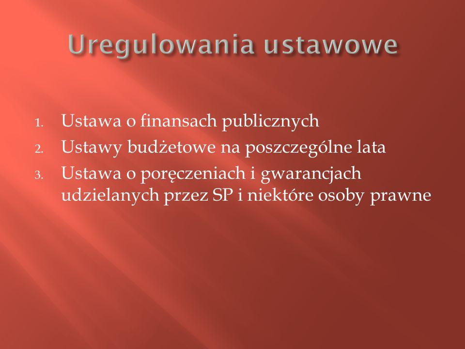 1. Ustawa o finansach publicznych 2. Ustawy budżetowe na poszczególne lata 3. Ustawa o poręczeniach i gwarancjach udzielanych przez SP i niektóre osob