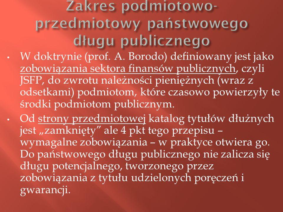 W doktrynie (prof. A. Borodo) definiowany jest jako zobowiązania sektora finansów publicznych, czyli JSFP, do zwrotu należności pieniężnych (wraz z od