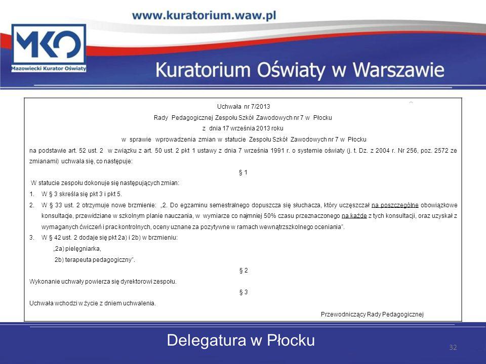 Uchwała nr 7/2013 Rady Pedagogicznej Zespołu Szkół Zawodowych nr 7 w Płocku z dnia 17 września 2013 roku w sprawie wprowadzenia zmian w statucie Zespo