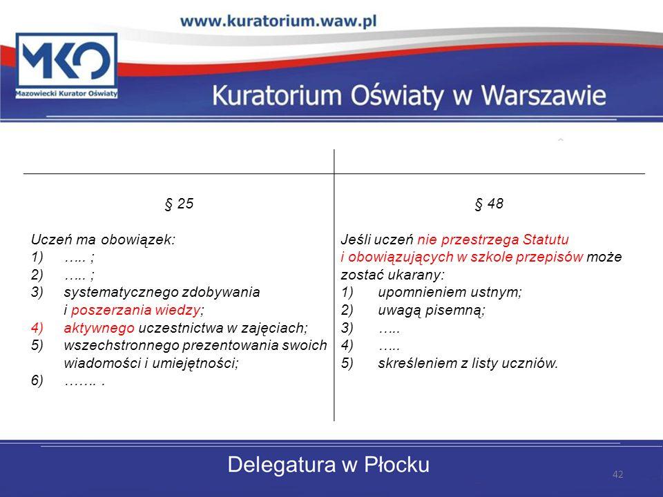 § 25 Uczeń ma obowiązek: 1)….. ; 2)….. ; 3)systematycznego zdobywania i poszerzania wiedzy; 4)aktywnego uczestnictwa w zajęciach; 5)wszechstronnego pr