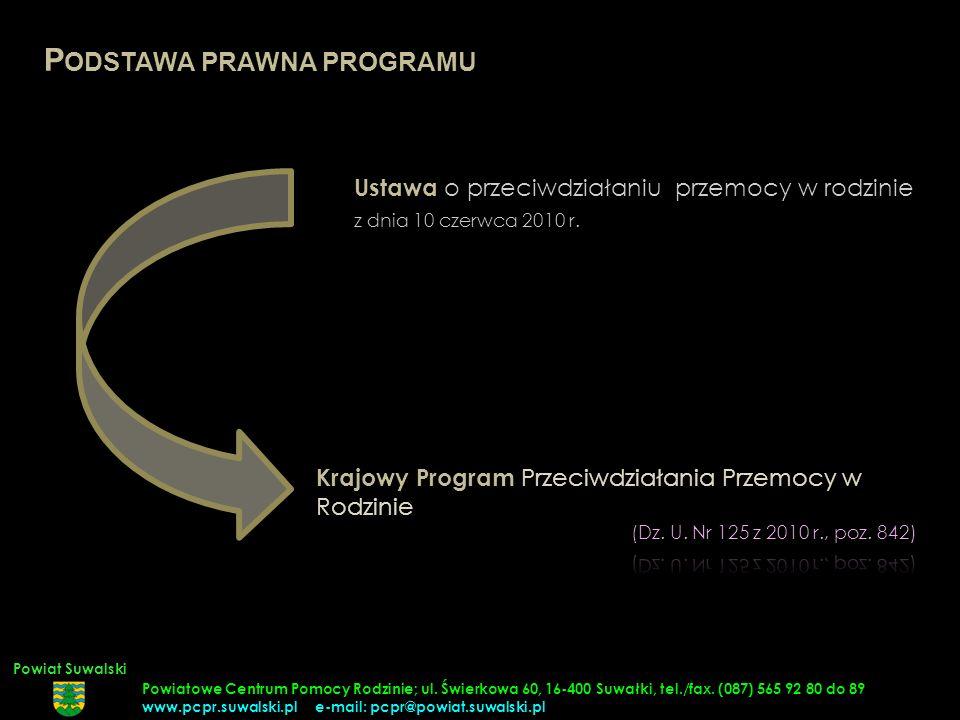 Ustawa: 2005 2010 szczebel powiatowy Ust.3.