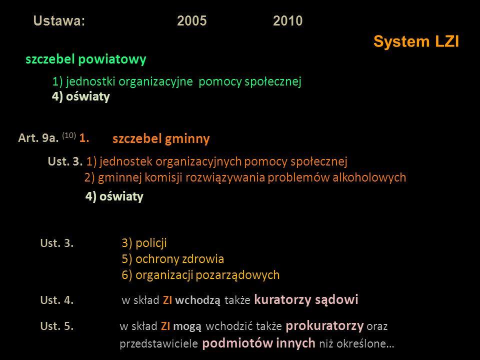 Ustawa: 2005 2010 szczebel powiatowy Ust. 3. 3) policji 5) ochrony zdrowia 6) organizacji pozarządowych Ust. 4. w skład ZI wchodzą także kuratorzy sąd