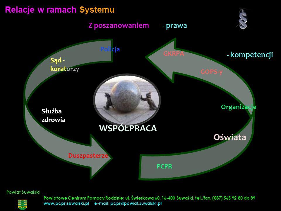 Powiat Suwalski Powiatowe Centrum Pomocy Rodzinie; ul. Świerkowa 60, 16-400 Suwałki, tel./fax. (087) 565 92 80 do 89 www.pcpr.suwalski.pl e-mail: pcpr