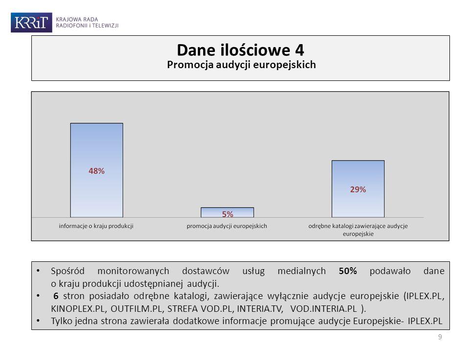 Spośród monitorowanych dostawców usług medialnych 50% podawało dane o kraju produkcji udostępnianej audycji. 6 stron posiadało odrębne katalogi, zawie