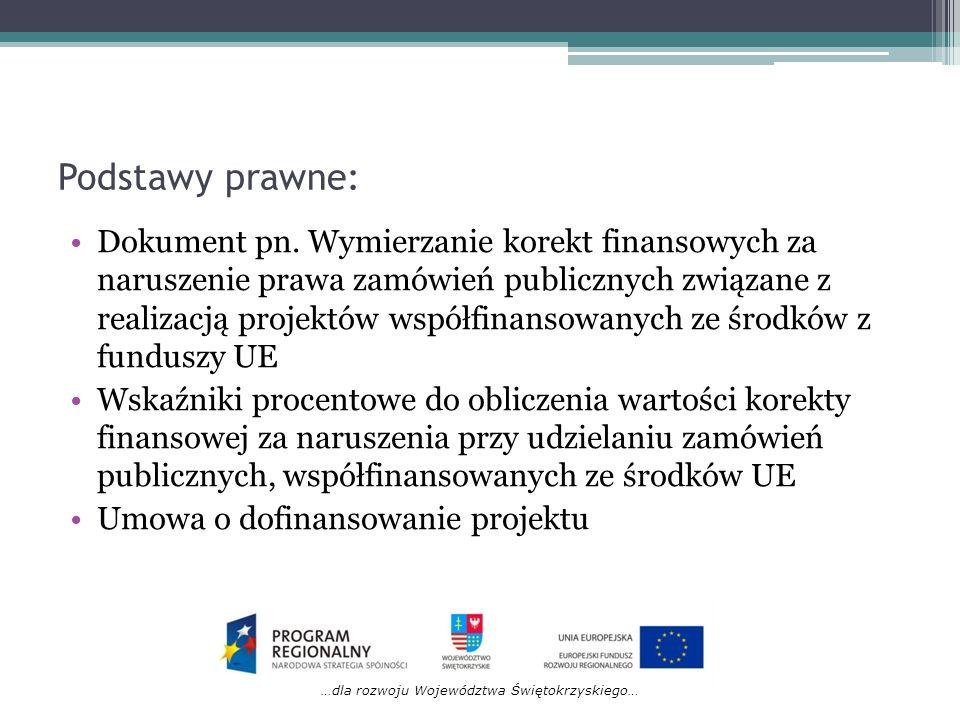 Podstawy prawne: Dokument pn. Wymierzanie korekt finansowych za naruszenie prawa zamówień publicznych związane z realizacją projektów współfinansowany