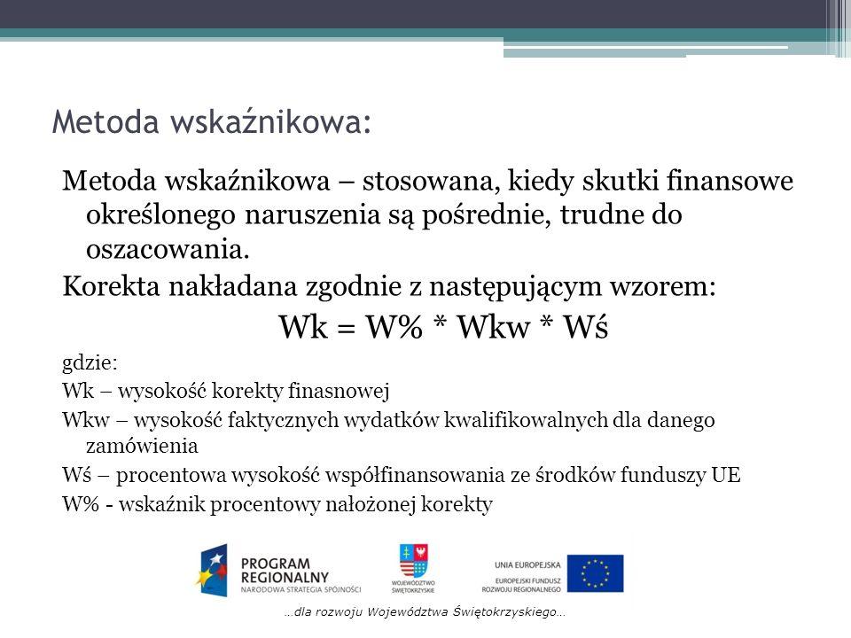 …dla rozwoju Województwa Świętokrzyskiego… Metoda wskaźnikowa: Metoda wskaźnikowa – stosowana, kiedy skutki finansowe określonego naruszenia są pośrednie, trudne do oszacowania.
