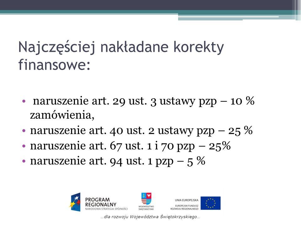 …dla rozwoju Województwa Świętokrzyskiego… Najczęściej nakładane korekty finansowe: naruszenie art.