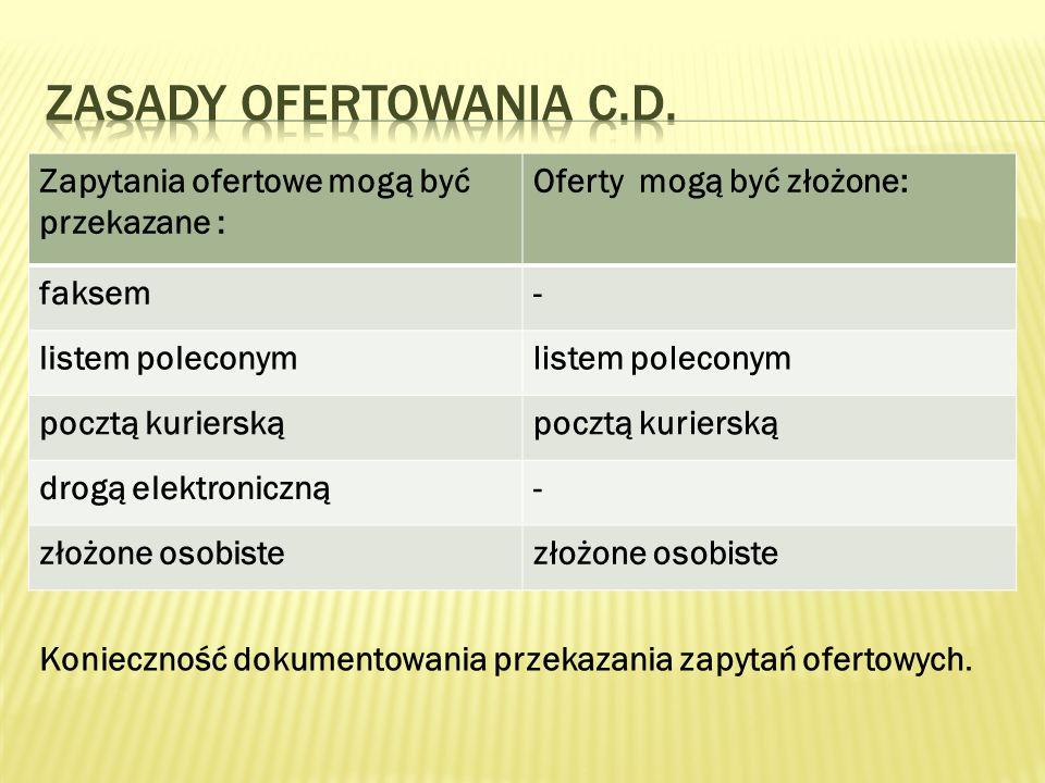 Zapytania ofertowe mogą być przekazane : Oferty mogą być złożone: faksem- listem poleconym pocztą kurierską drogą elektroniczną- złożone osobiste Konieczność dokumentowania przekazania zapytań ofertowych.