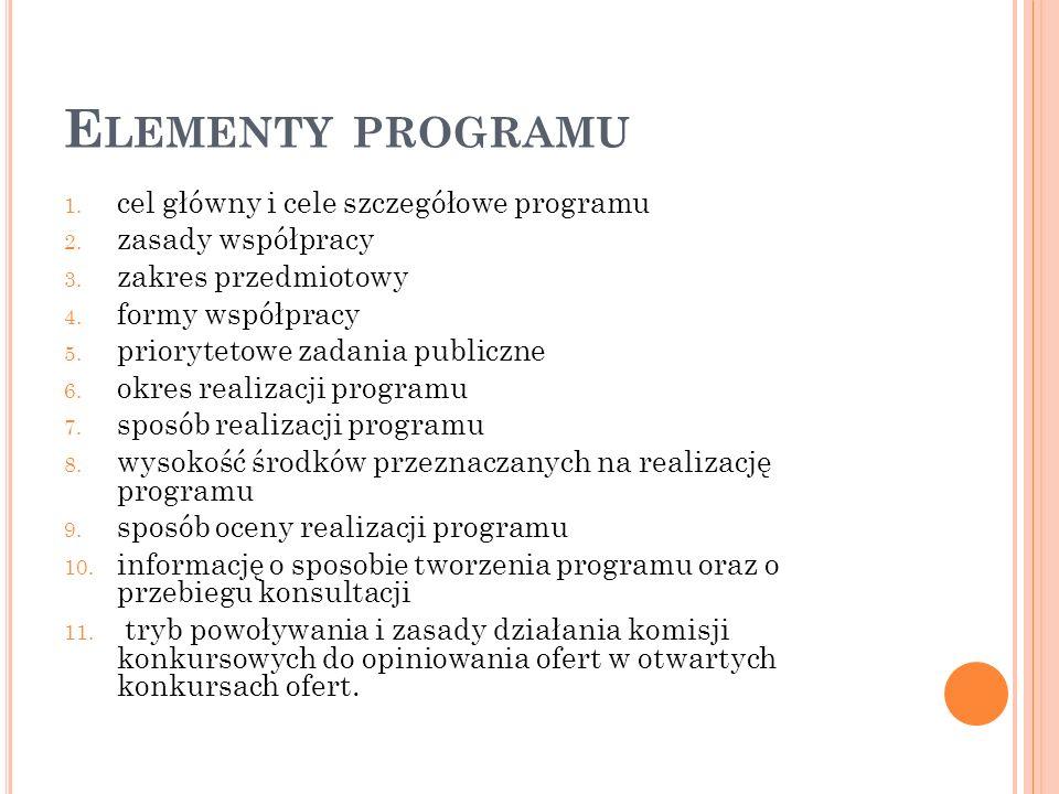 E LEMENTY PROGRAMU 1. cel główny i cele szczegółowe programu 2. zasady współpracy 3. zakres przedmiotowy 4. formy współpracy 5. priorytetowe zadania p
