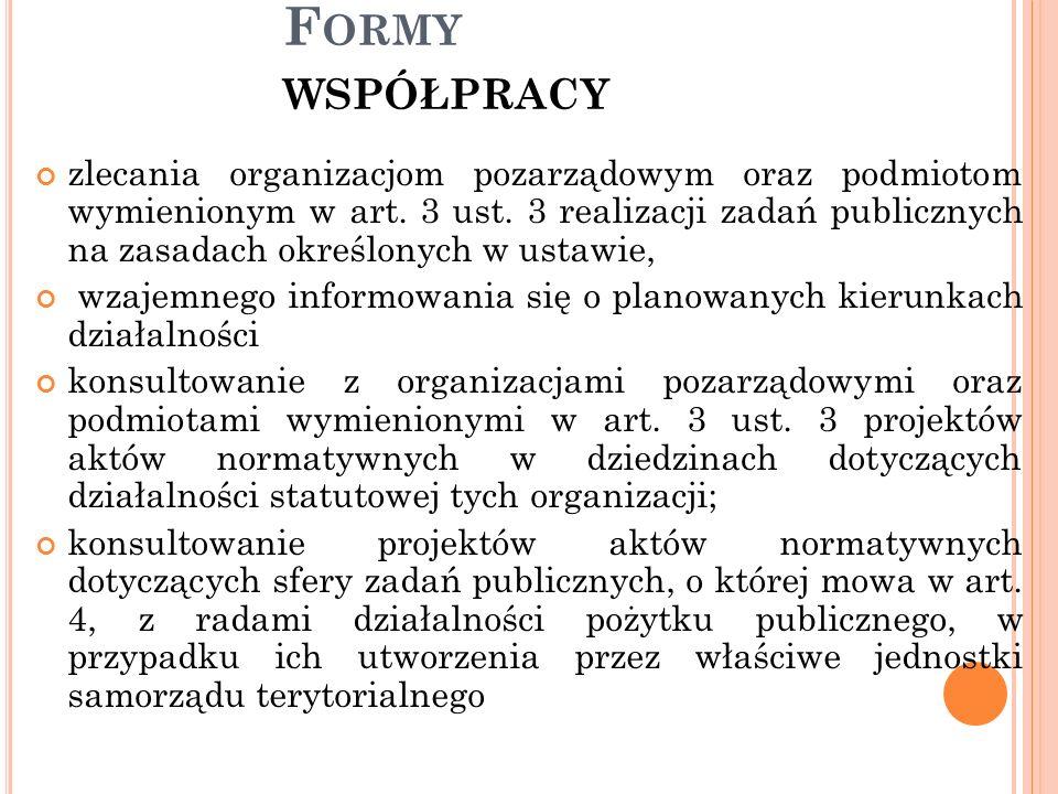 F ORMY WSPÓŁPRACY zlecania organizacjom pozarządowym oraz podmiotom wymienionym w art. 3 ust. 3 realizacji zadań publicznych na zasadach określonych w