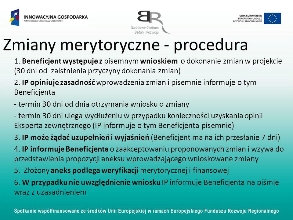 Zmiany merytoryczne - procedura 1. Beneficjent występuje z pisemnym wnioskiem o dokonanie zmian w projekcie (30 dni od zaistnienia przyczyny dokonania