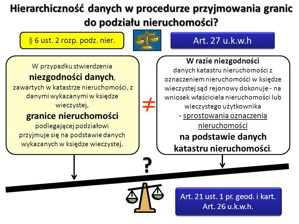 Hierarchiczność danych w procedurze przyjmowania granic do podziału nieruchomości? Art. 27 u.k.w.h W razie niezgodności danych katastru nieruchomości