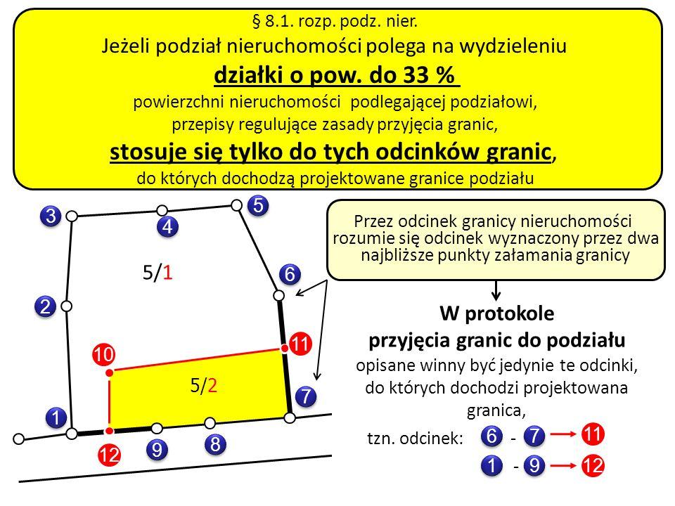 45 § 8.1. rozp. podz. nier. Jeżeli podział nieruchomości polega na wydzieleniu działki o pow. do 33 % powierzchni nieruchomości podlegającej podziałow