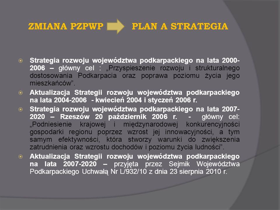 ZMIANA PZPWP PLAN A STRATEGIA Strategia rozwoju województwa podkarpackiego na lata 2000- 2006 – główny cel : Przyspieszenie rozwoju i strukturalnego d