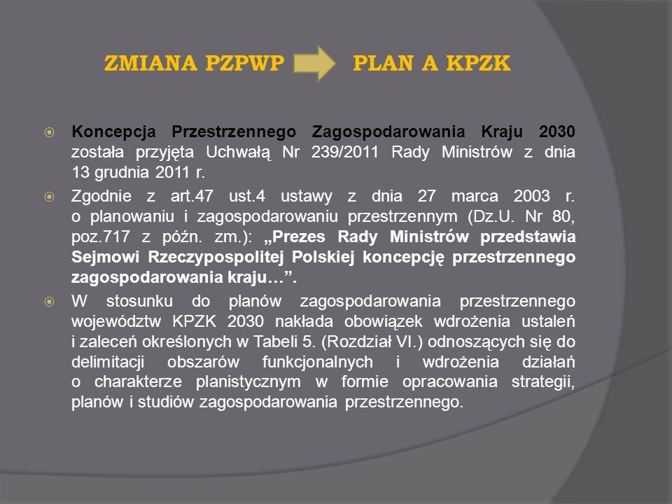 ZMIANA PZPWP PLAN A KPZK Koncepcja Przestrzennego Zagospodarowania Kraju 2030 została przyjęta Uchwałą Nr 239/2011 Rady Ministrów z dnia 13 grudnia 20