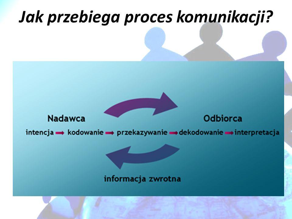 Jak przebiega proces komunikacji?