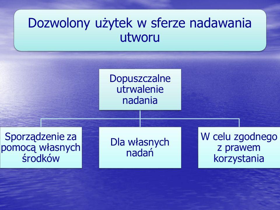 Dozwolony użytek w sferze nadawania utworu Dopuszczalne utrwalenie nadania Sporządzenie za pomocą własnych środków Dla własnych nadań W celu zgodnego