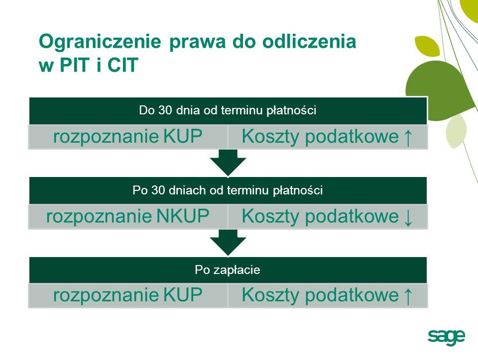 Ograniczenie prawa do odliczenia w PIT i CIT Po zapłacie rozpoznanie KUPKoszty podatkowe Po 30 dniach od terminu płatności rozpoznanie NKUPKoszty poda