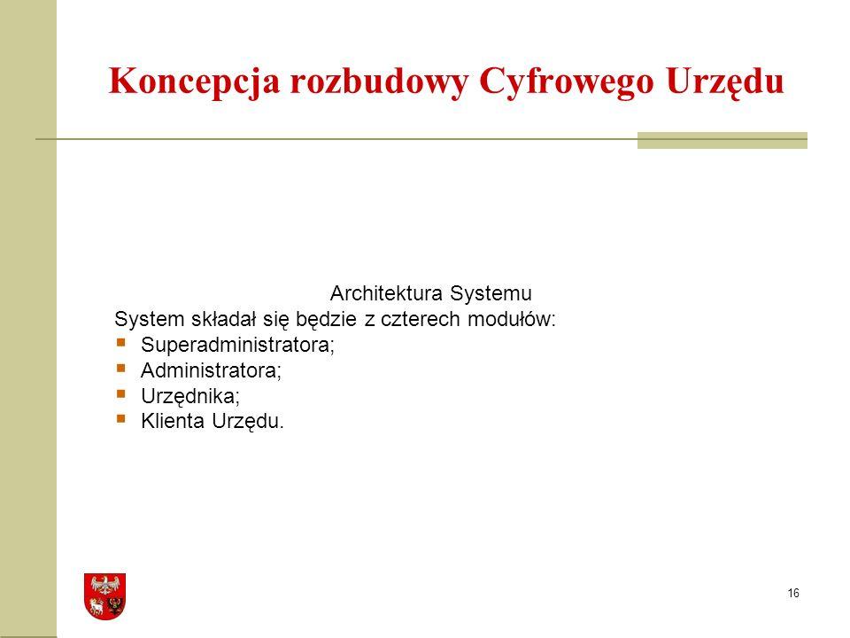 16 Koncepcja rozbudowy Cyfrowego Urzędu Architektura Systemu System składał się będzie z czterech modułów: Superadministratora; Administratora; Urzędnika; Klienta Urzędu.