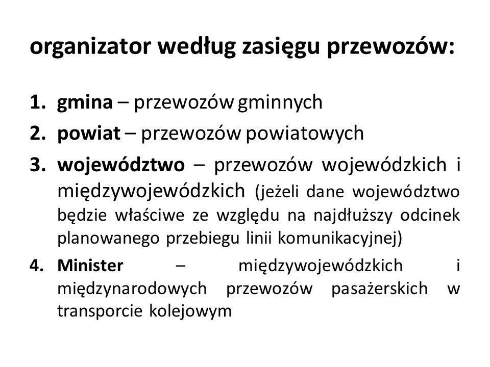 organizator według zasięgu przewozów: 1.gmina – przewozów gminnych 2.powiat – przewozów powiatowych 3.województwo – przewozów wojewódzkich i międzywoj