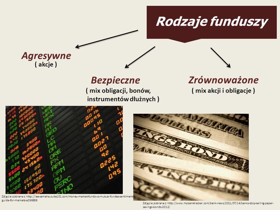 Rodzaje funduszy Agresywne ( akcje ) Zrównoważone ( mix akcji i obligacje ) Bezpieczne ( mix obligacji, bonów, instrumentów dłużnych ) Zdjęcie pobrane