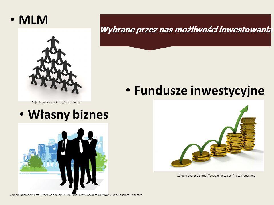 Wybrane przez nas możliwości inwestowania MLM Fundusze inwestycyjne Własny biznes Zdjęcie pobrane z: http://pracazfm.pl/ Zdjęcie pobrane z: http://rev