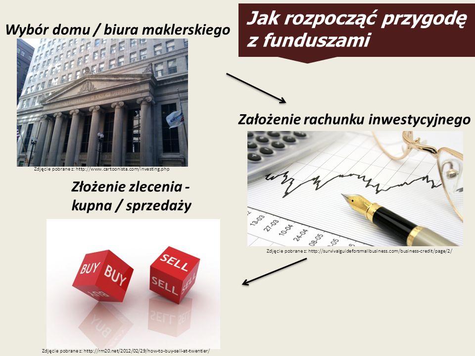 Jak rozpocząć przygodę z funduszami Wybór domu / biura maklerskiego Założenie rachunku inwestycyjnego Złożenie zlecenia - kupna / sprzedaży Zdjęcie po