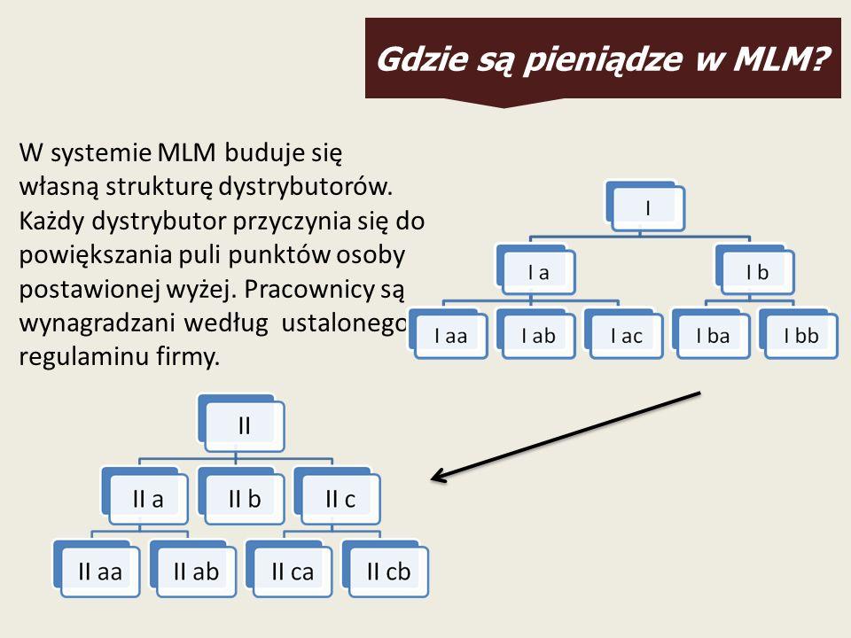 W systemie MLM buduje się własną strukturę dystrybutorów. Każdy dystrybutor przyczynia się do powiększania puli punktów osoby postawionej wyżej. Praco