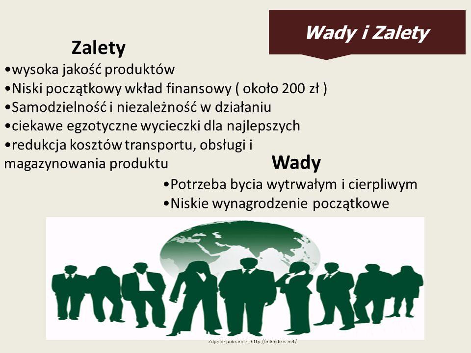 Główne firmy MLM działające w Polsce pełny ranking: www.networkmagazyn.pl