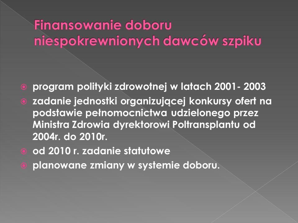 program polityki zdrowotnej w latach 2001- 2003 zadanie jednostki organizującej konkursy ofert na podstawie pełnomocnictwa udzielonego przez Ministra Zdrowia dyrektorowi Poltransplantu od 2004r.