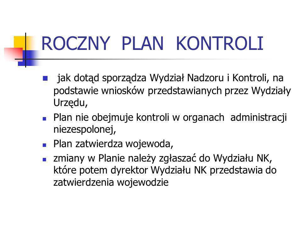 ROCZNY PLAN KONTROLI jak dotąd sporządza Wydział Nadzoru i Kontroli, na podstawie wniosków przedstawianych przez Wydziały Urzędu, Plan nie obejmuje ko