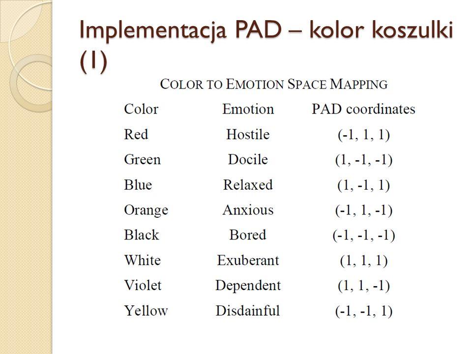 Implementacja PAD – kolor koszulki (1)