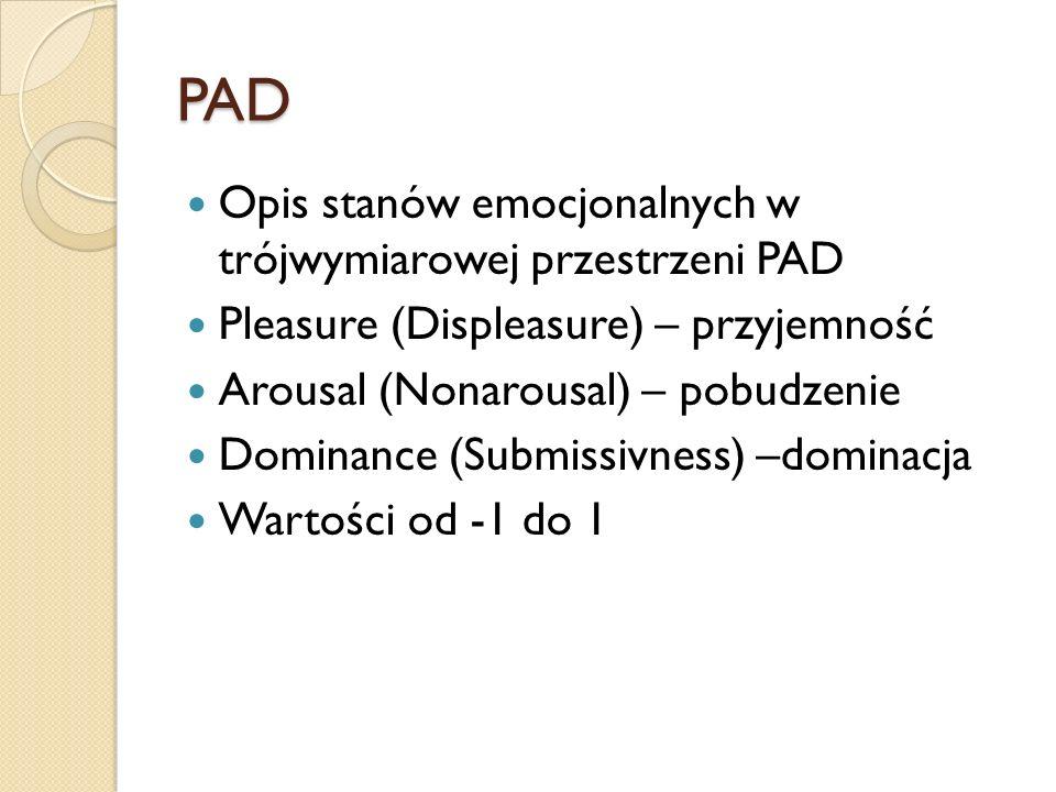PAD Opis stanów emocjonalnych w trójwymiarowej przestrzeni PAD Pleasure (Displeasure) – przyjemność Arousal (Nonarousal) – pobudzenie Dominance (Submissivness) –dominacja Wartości od -1 do 1