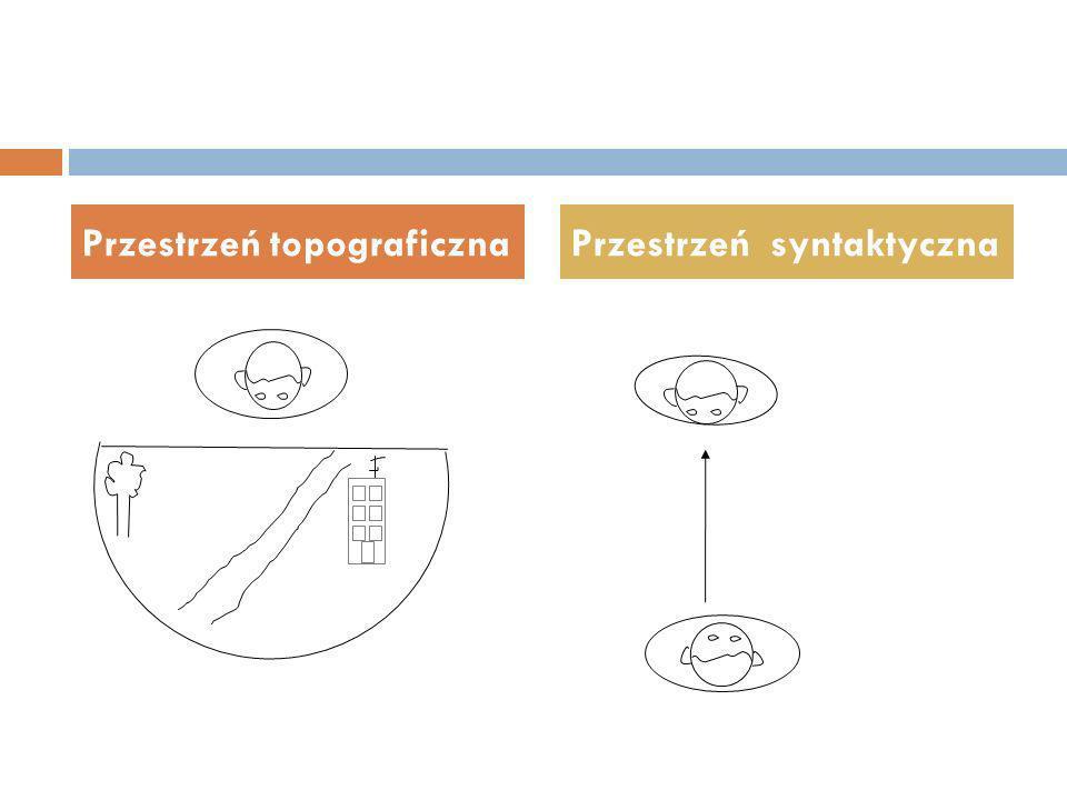 Przestrzeń topograficznaPrzestrzeń syntaktyczna