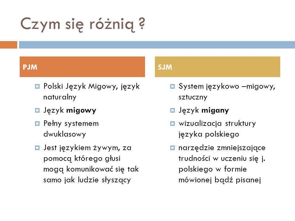 Czym się różnią ? Polski Język Migowy, język naturalny Język migowy Pełny systemem dwuklasowy Jest językiem żywym, za pomocą którego głusi mogą komuni