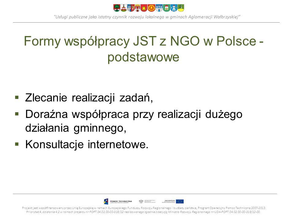 Usługi publiczne jako istotny czynnik rozwoju lokalnego w gminach Aglomeracji Wałbrzyskiej Formy współpracy JST z NGO w Polsce - podstawowe Zlecanie realizacji zadań, Doraźna współpraca przy realizacji dużego działania gminnego, Konsultacje internetowe.